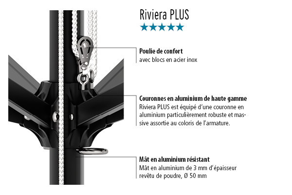 Riviera-9